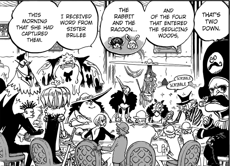 One Piece chapter 854 - The Big Mom Pirates