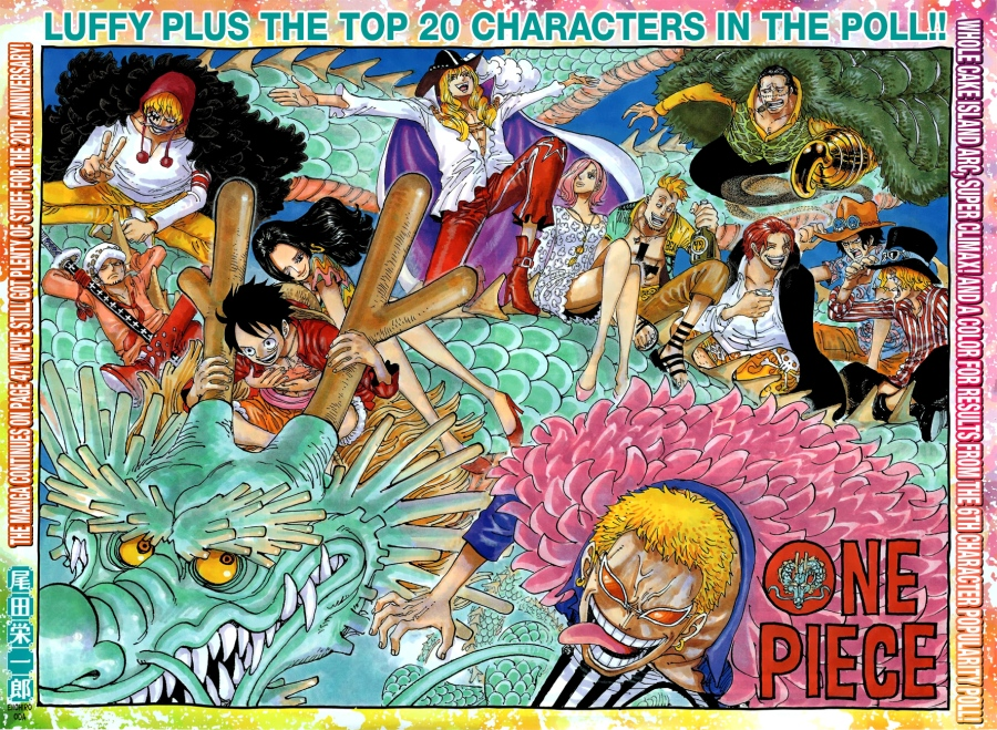 One Piece chapter 874 - Character Poll Colour Spread